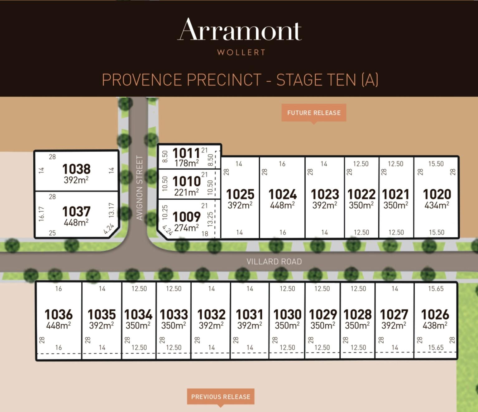 Arramont Land Lots
